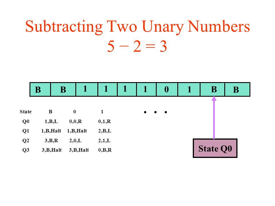 Subtracting Two Unary Numbers 5 − 2 = 3 BB B 11 01 B State Q0 1 1 State B 0 1 Q0 1,B,L 0,0,R 0,1,R Q1 1,B,Halt 1,B,Halt 2,B,L Q2 3,B,R 2,0,L 2,1,L Q3 3,B,Halt 3,B,Halt 0,B,R...