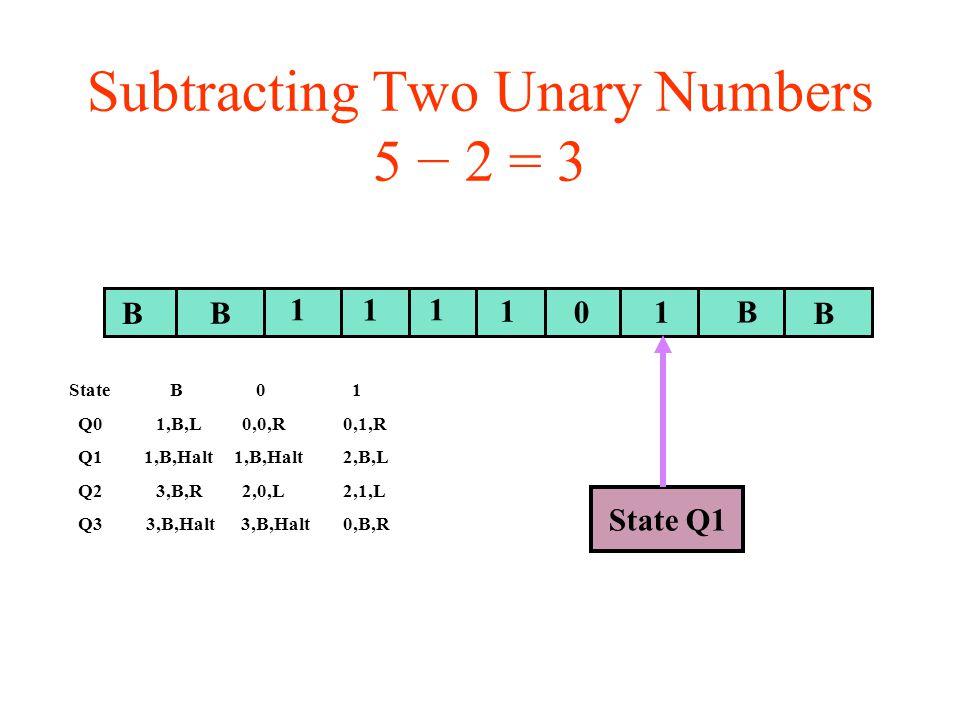 Subtracting Two Unary Numbers 5 − 2 = 3 BB B 11 01 B State Q1 1 1 State B 0 1 Q0 1,B,L 0,0,R 0,1,R Q1 1,B,Halt 1,B,Halt 2,B,L Q2 3,B,R 2,0,L 2,1,L Q3 3,B,Halt 3,B,Halt 0,B,R
