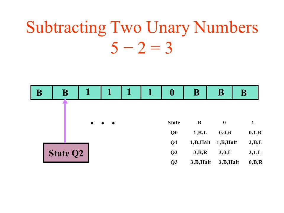 Subtracting Two Unary Numbers 5 − 2 = 3 BB B 11 0B B State Q2 1 1 State B 0 1 Q0 1,B,L 0,0,R 0,1,R Q1 1,B,Halt 1,B,Halt 2,B,L Q2 3,B,R 2,0,L 2,1,L Q3 3,B,Halt 3,B,Halt 0,B,R...