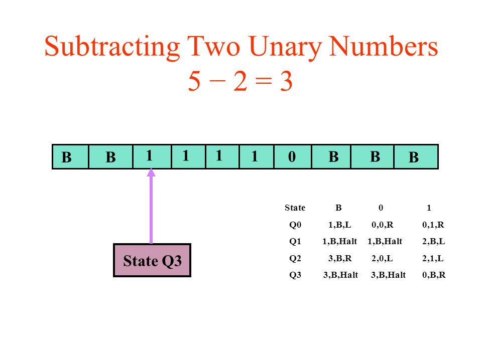 Subtracting Two Unary Numbers 5 − 2 = 3 BB B 11 0B B State Q3 1 1 State B 0 1 Q0 1,B,L 0,0,R 0,1,R Q1 1,B,Halt 1,B,Halt 2,B,L Q2 3,B,R 2,0,L 2,1,L Q3 3,B,Halt 3,B,Halt 0,B,R