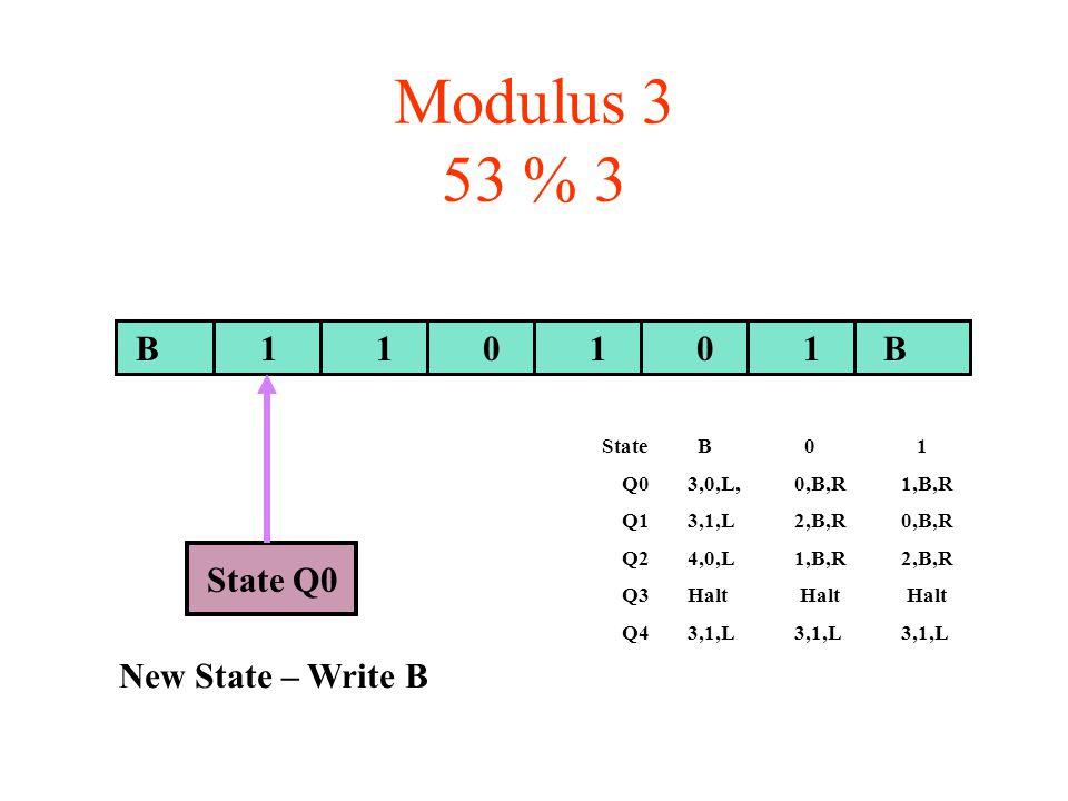 Modulus 3 53 % 3 BB110101 State Q0 State B 0 1 Q03,0,L,0,B,R1,B,R Q13,1,L2,B,R0,B,R Q24,0,L1,B,R2,B,R Q3Halt Halt Halt Q43,1,L3,1,L3,1,L New State – Write B