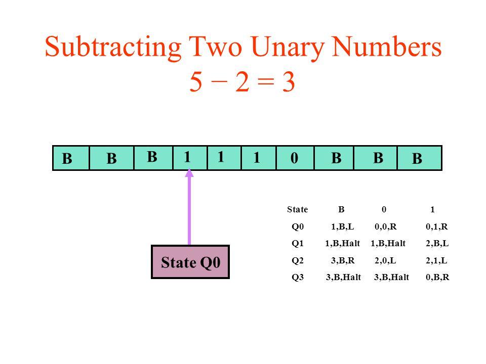 Subtracting Two Unary Numbers 5 − 2 = 3 BB B B1 0B B State Q0 1 1 State B 0 1 Q0 1,B,L 0,0,R 0,1,R Q1 1,B,Halt 1,B,Halt 2,B,L Q2 3,B,R 2,0,L 2,1,L Q3 3,B,Halt 3,B,Halt 0,B,R