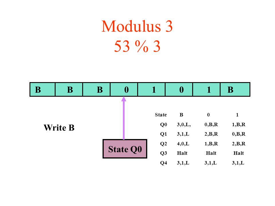 Modulus 3 53 % 3 BBBB0101 State Q0 State B 0 1 Q03,0,L,0,B,R1,B,R Q13,1,L2,B,R0,B,R Q24,0,L1,B,R2,B,R Q3Halt Halt Halt Q43,1,L3,1,L3,1,L Write B