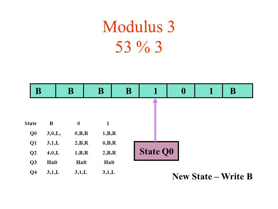 Modulus 3 53 % 3 BBBBB101 State Q0 State B 0 1 Q03,0,L,0,B,R1,B,R Q13,1,L2,B,R0,B,R Q24,0,L1,B,R2,B,R Q3Halt Halt Halt Q43,1,L3,1,L3,1,L New State – Write B