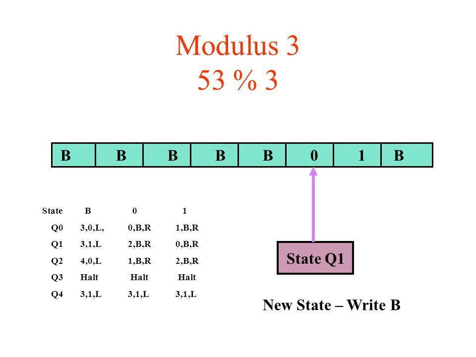 Modulus 3 53 % 3 BBBBBB01 State Q1 State B 0 1 Q03,0,L,0,B,R1,B,R Q13,1,L2,B,R0,B,R Q24,0,L1,B,R2,B,R Q3Halt Halt Halt Q43,1,L3,1,L3,1,L New State – Write B
