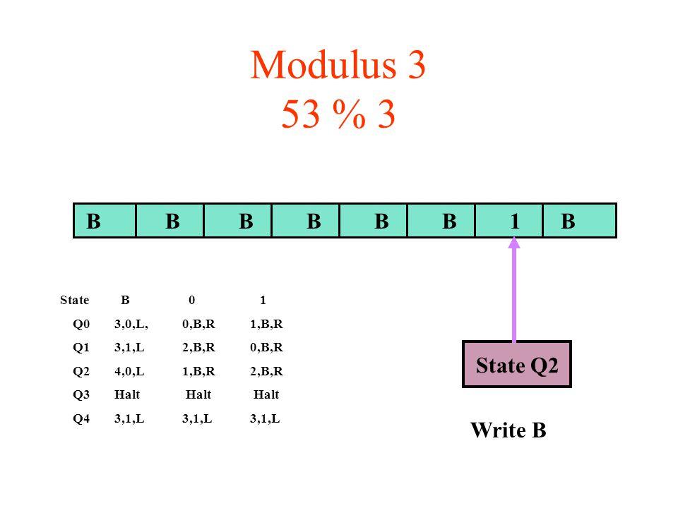Modulus 3 53 % 3 BBBBBBB1 State Q2 State B 0 1 Q03,0,L,0,B,R1,B,R Q13,1,L2,B,R0,B,R Q24,0,L1,B,R2,B,R Q3Halt Halt Halt Q43,1,L3,1,L3,1,L Write B