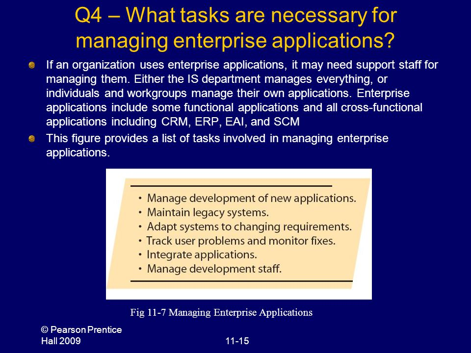 © Pearson Prentice Hall 200911-15 Q4 – What tasks are necessary for managing enterprise applications? If an organization uses enterprise applications,