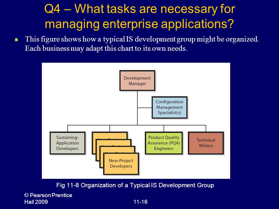 © Pearson Prentice Hall 200911-16 Q4 – What tasks are necessary for managing enterprise applications? Fig 11-8 Organization of a Typical IS Developmen