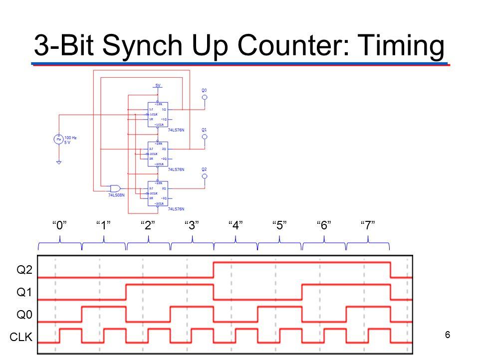 """3-Bit Synch Up Counter: Timing 6 Q2 Q1 Q0 CLK """"0""""""""2""""""""4""""""""6""""""""1""""""""3""""""""5""""""""7"""""""