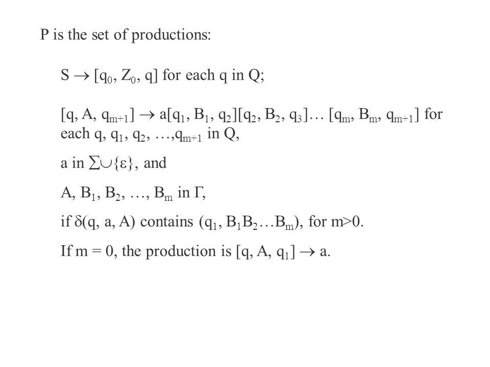 P is the set of productions: S  [q 0, Z 0, q] for each q in Q; [q, A, q m+1 ]  a[q 1, B 1, q 2 ][q 2, B 2, q 3 ]… [q m, B m, q m+1 ] for each q, q 1