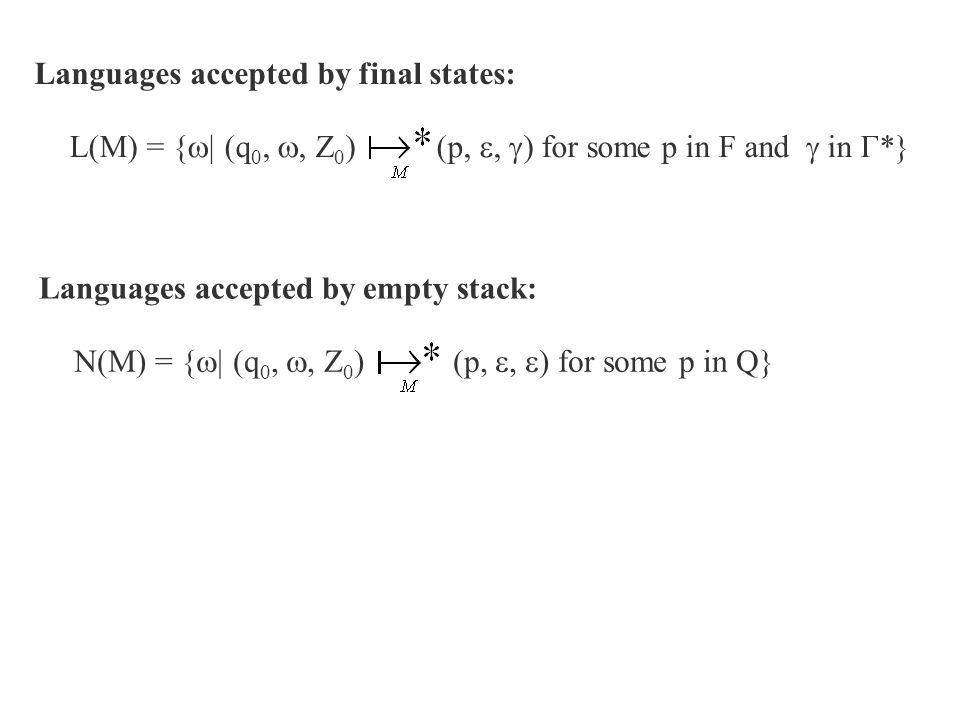 Languages accepted by final states: L(M) = {  | (q 0, , Z 0 ) (p, ,  ) for some p in F and  in Γ*} Languages accepted by empty stack: N(M) = { 