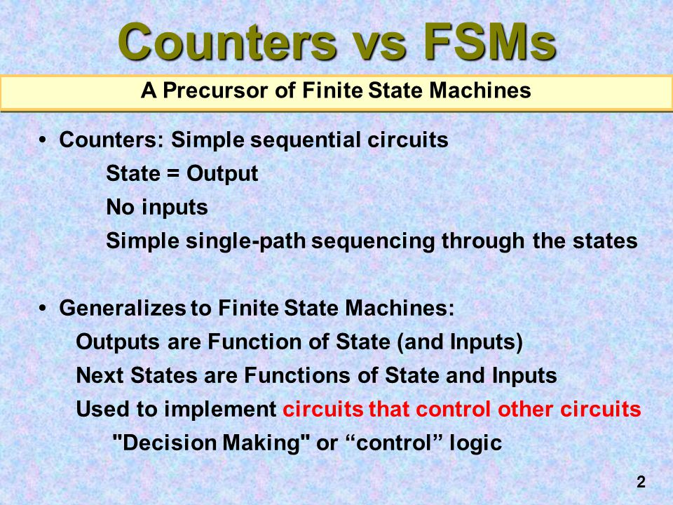 3 Recap: Synchronous FSMs Described by State Diagrams, much the same way that combinational logic circuits are described by Boolean Algebra.
