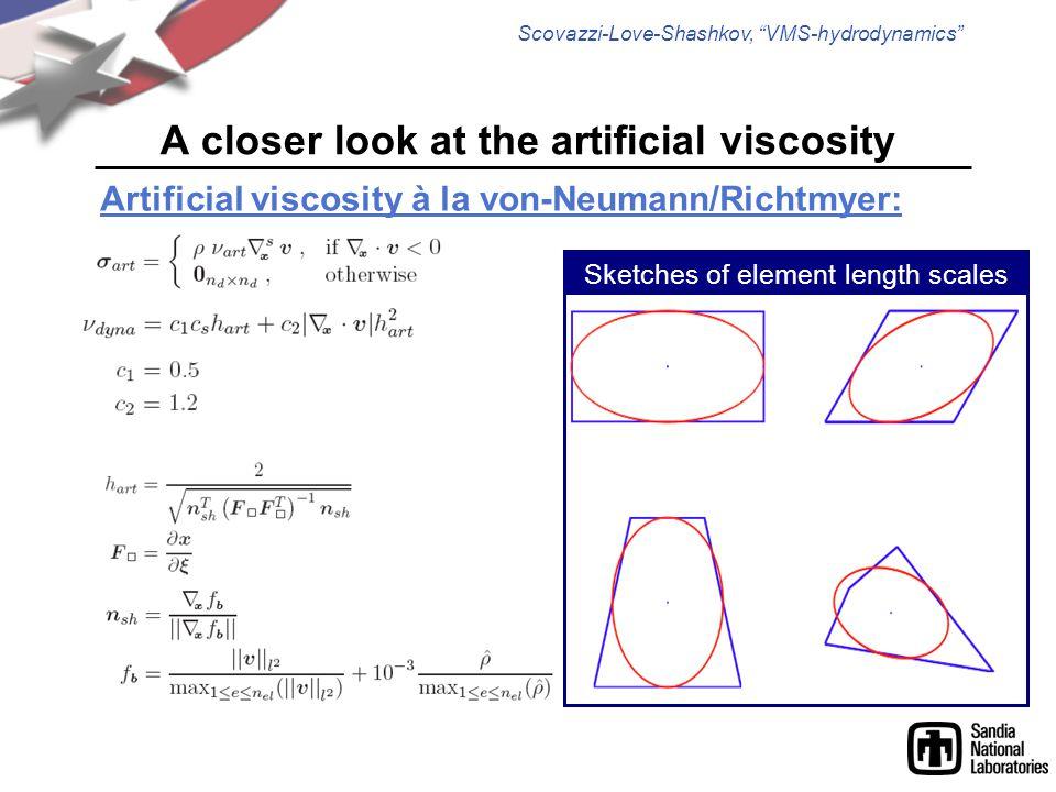 "Scovazzi-Love-Shashkov, ""VMS-hydrodynamics"" A closer look at the artificial viscosity Artificial viscosity à la von-Neumann/Richtmyer: Sketches of ele"