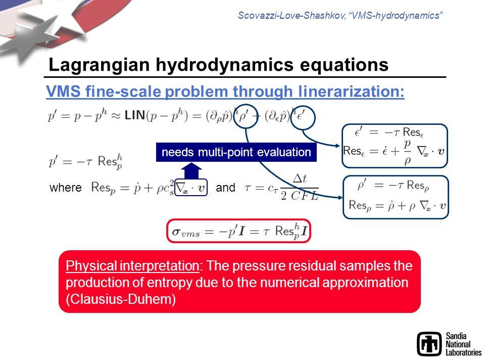 "Scovazzi-Love-Shashkov, ""VMS-hydrodynamics"" Lagrangian hydrodynamics equations VMS fine-scale problem through linerarization: whereand Physical interp"