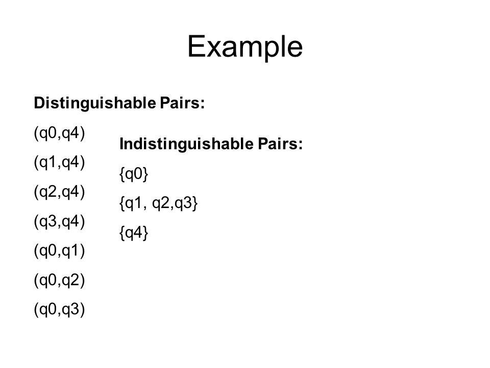 Example Distinguishable Pairs: (q0,q4) (q1,q4) (q2,q4) (q3,q4) (q0,q1) (q0,q2) (q0,q3) Indistinguishable Pairs: {q0} {q1, q2,q3} {q4}