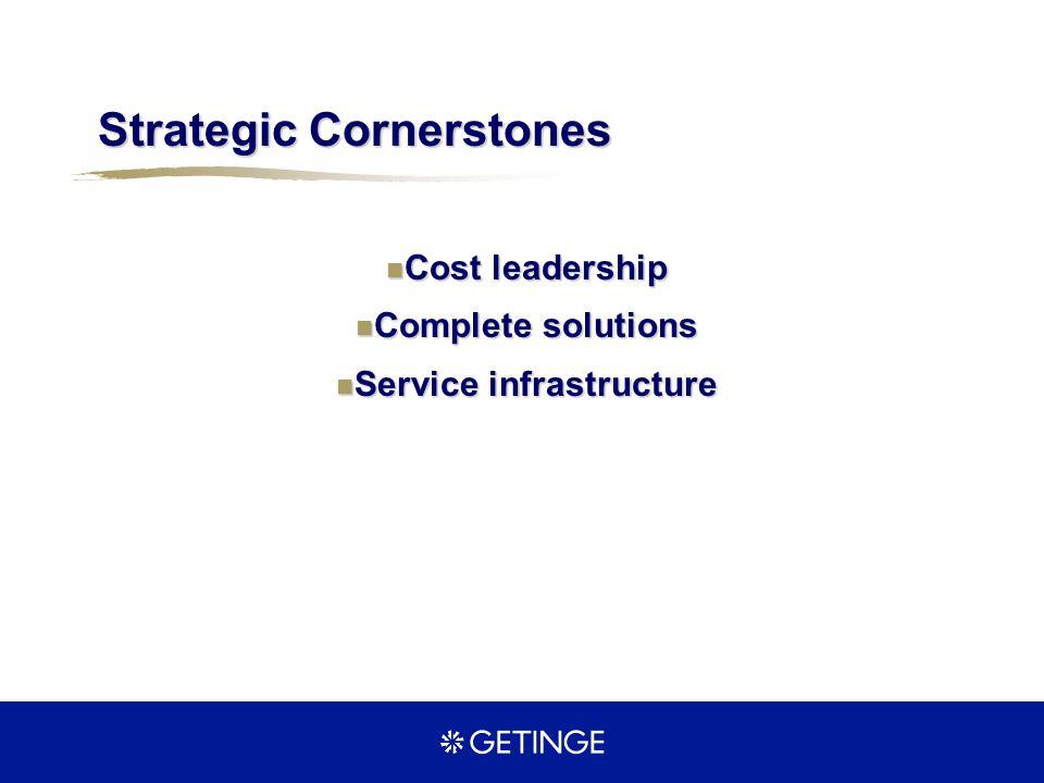Strategic Cornerstones Cost leadership Cost leadership Complete solutions Complete solutions Service infrastructure Service infrastructure