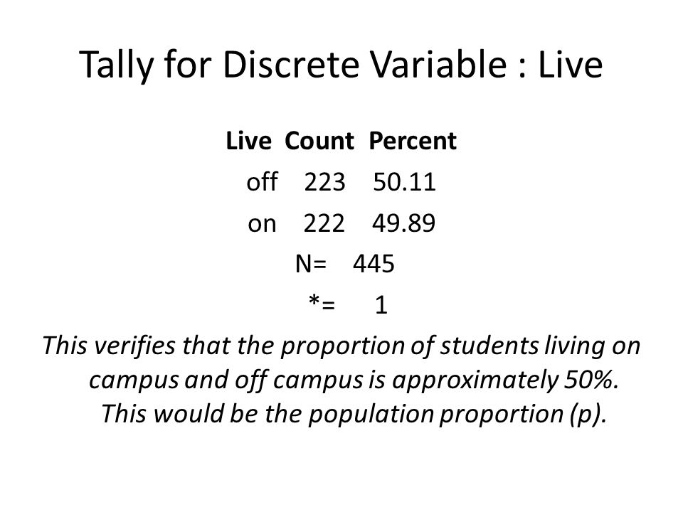 Tally for Discrete Variable : Live Live Count Percent off 223 50.11 on 222 49.89 N= 445 *= 1 This verifies that the proportion of students living on campus and off campus is approximately 50%.
