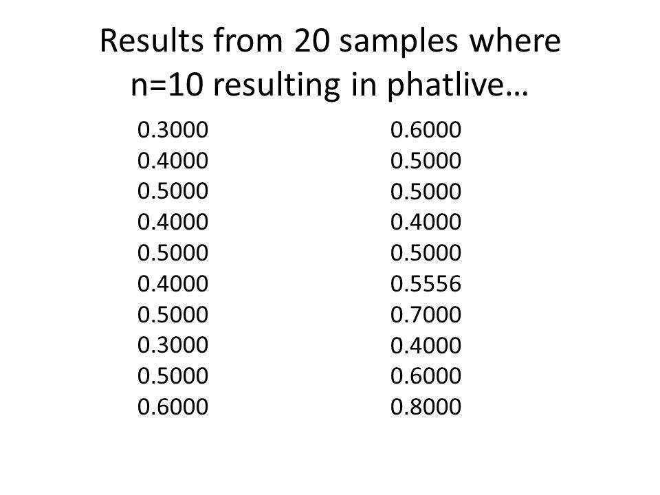 Descriptive Statistics: phatlive=10 Variable N N* Mean SE Mean StDev Phatlive 20 0 0.4978 0.0278 0.1242 Minimum Q1 Median Q3 Maximum 0.3000 0.4000 0.5000 0.5889 0.8000