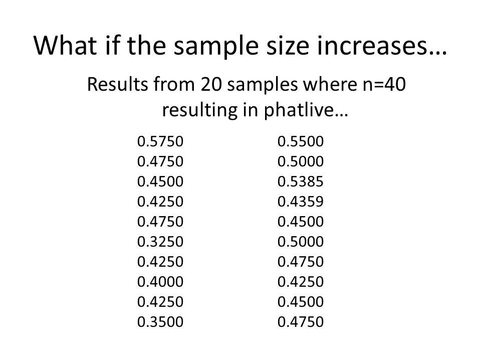 Descriptive Statistics phatlive=40 Variable N N* Mean SE Mean StDev Phatlive=40 20 0 0.4562 0.0137 0.0611 Minimum Q1 Median Q3 Maximum 0.3250 0.4250 0.4500 0.4938 0.5750