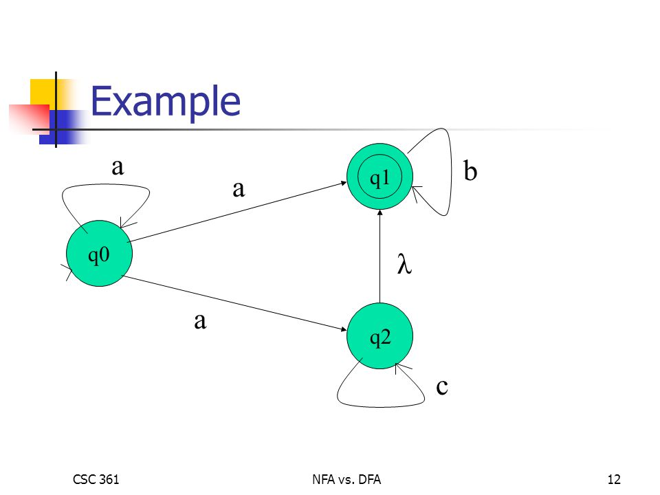 CSC 361NFA vs. DFA12 Example q0 q1 q2 a a a b λ c