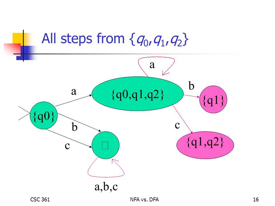 CSC 361NFA vs. DFA16 {q0} {q0,q1,q2} a b c  {q1} {q1,q2} a b c a,b,c All steps from {q 0,q 1,q 2 }