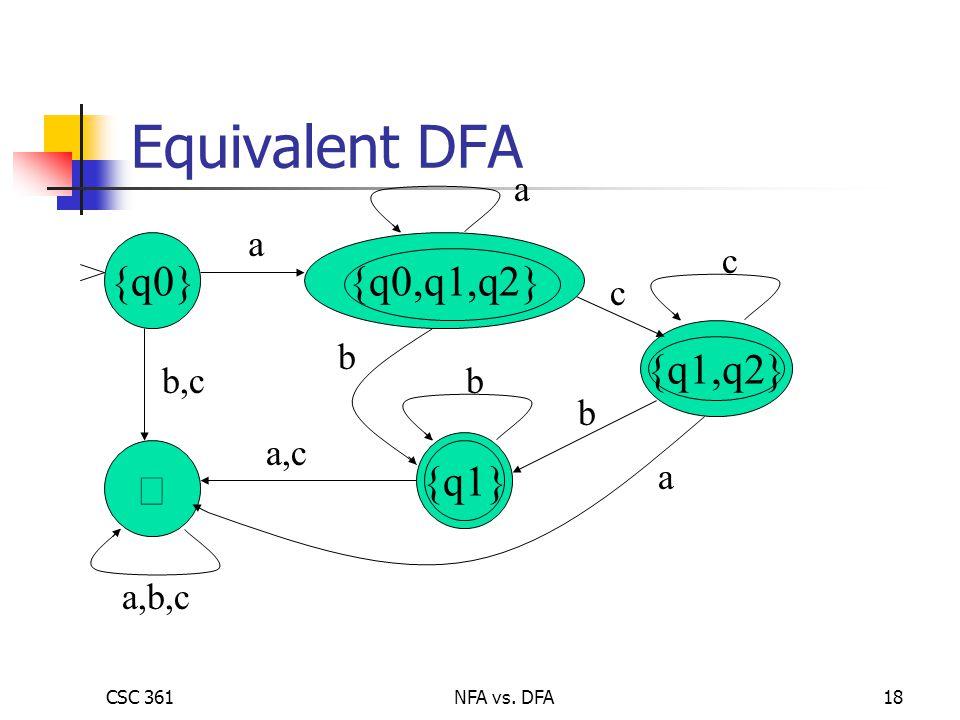 CSC 361NFA vs. DFA18 Equivalent DFA {q0}  {q0,q1,q2} {q1} {q1,q2} a a a,c a a,b,c b b bb,c c c