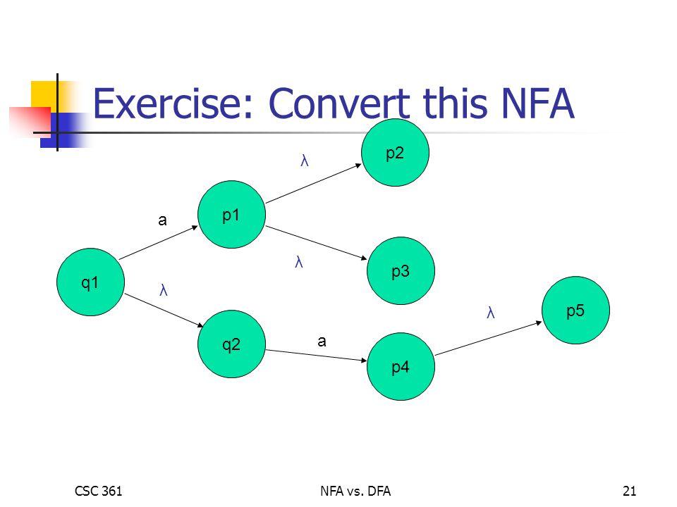 CSC 361NFA vs. DFA21 Exercise: Convert this NFA q1 p1 q2 p3 p2 a λ λ λ p4 a p5 λ