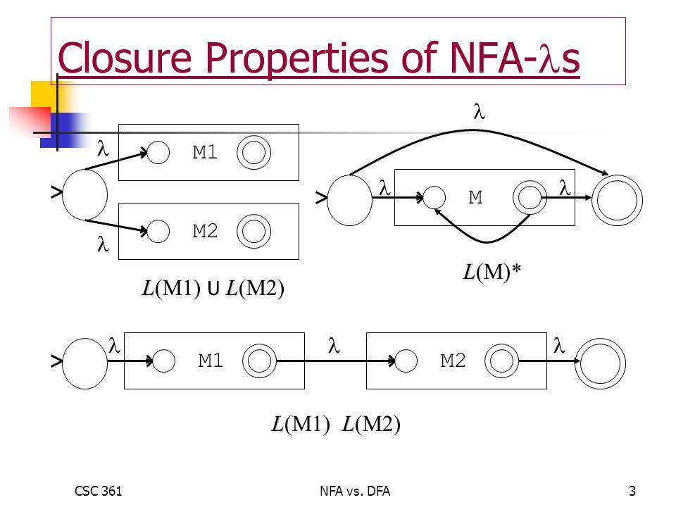 CSC 361NFA vs. DFA3 Closure Properties of NFA- s M1 M M2 LL L(M1) U L(M2) LL L(M1) L(M2) L L(M)*