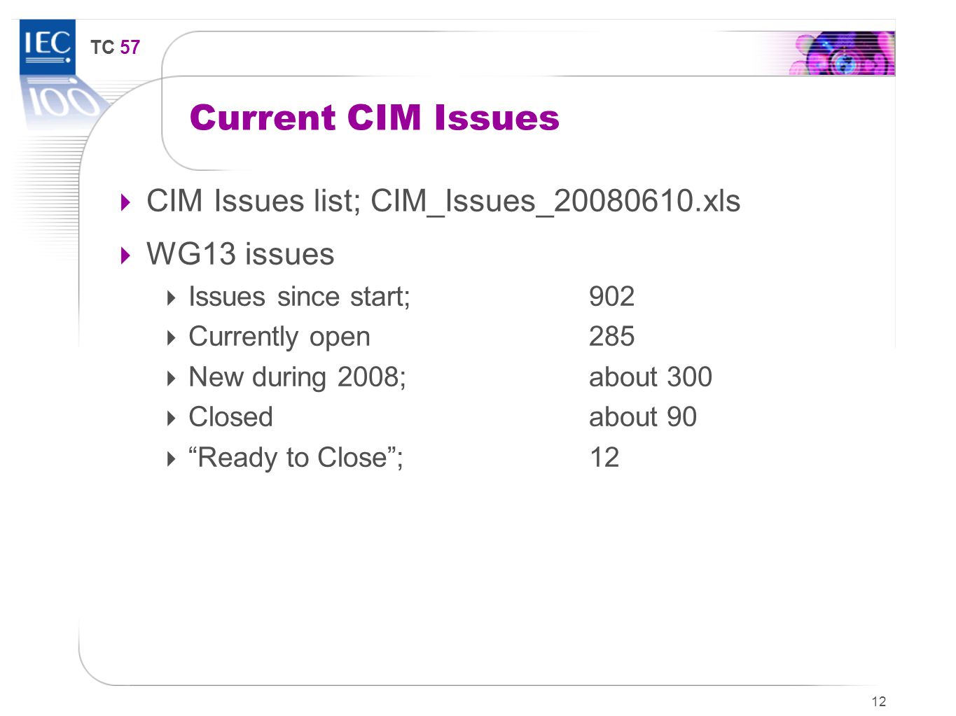 TC Current CIM Issues  CIM Issues list; CIM_Issues_ xls  WG13 issues  Issues since start; 902  Currently open285  New during 2008;about 300  Closedabout 90  Ready to Close ;12