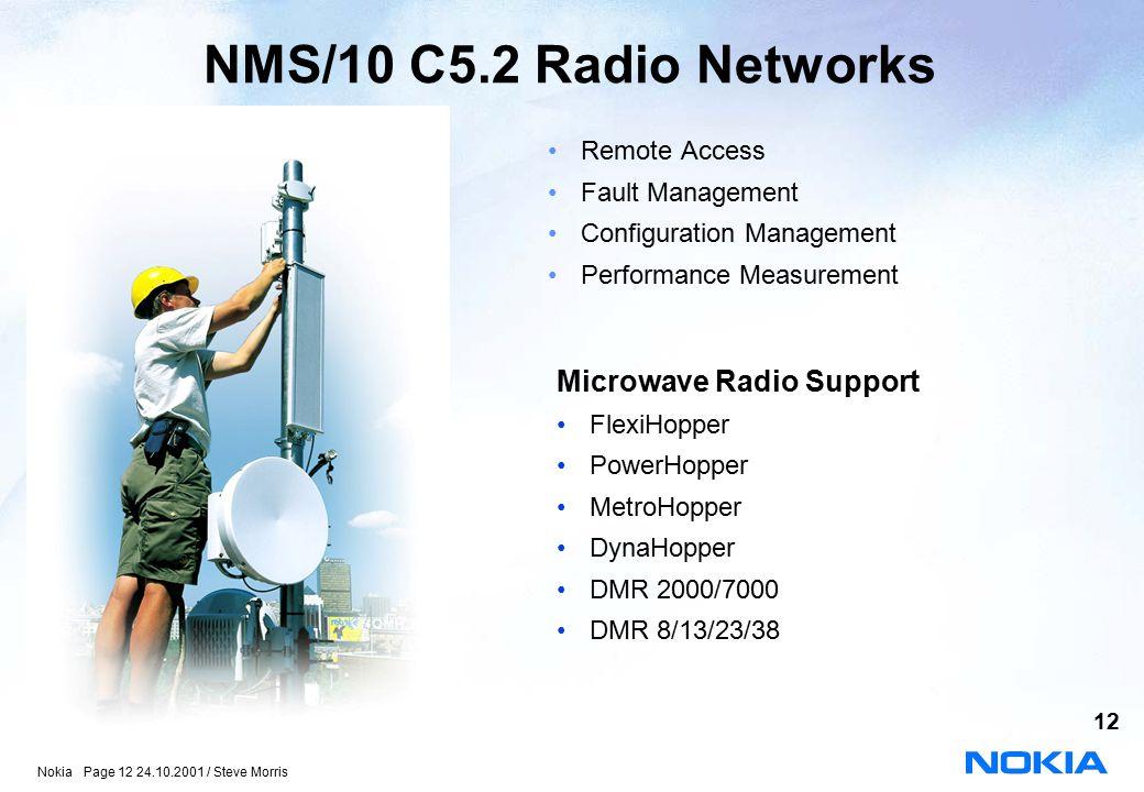 Nokia Page 12 24.10.2001 / Steve Morris 12 NMS/10 C5.2 Radio Networks Remote Access Fault Management Configuration Management Performance Measurement