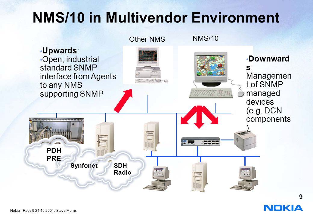 Nokia Page 9 24.10.2001 / Steve Morris 9 NMS/10 in Multivendor Environment Downward s: Managemen t of SNMP managed devices (e.g.
