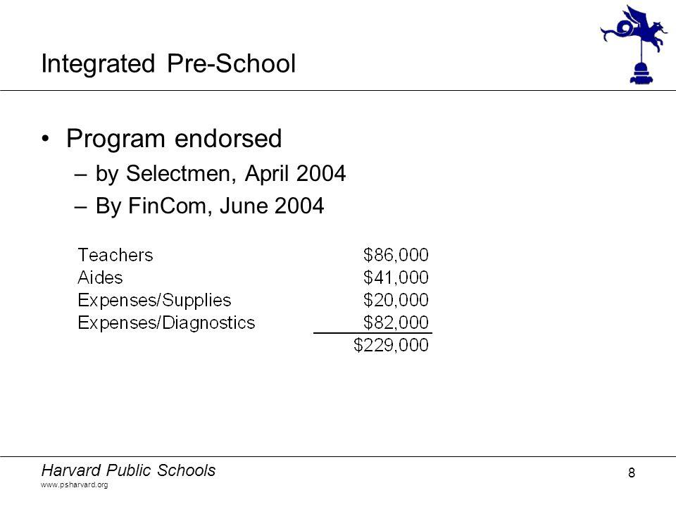 Harvard Public Schools www.psharvard.org 8 Integrated Pre-School Program endorsed –by Selectmen, April 2004 –By FinCom, June 2004