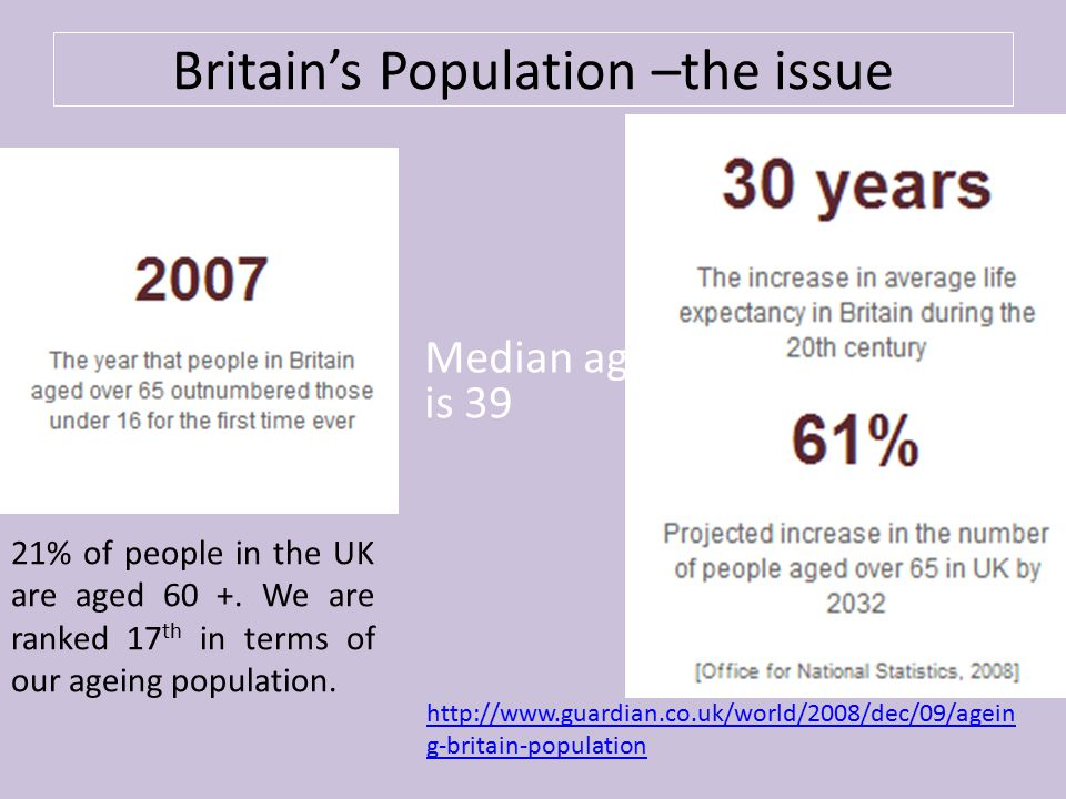 Britain's Population –the issue Median age is 39 21% of people in the UK are aged 60 +. We are ranked 17 th in terms of our ageing population. http://