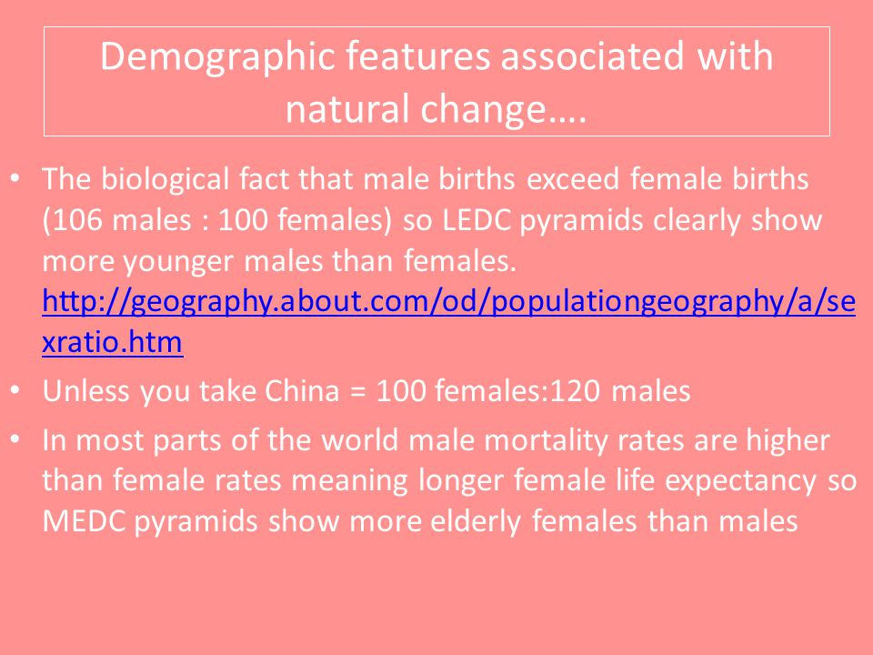 Demographic features associated with natural change…. The biological fact that male births exceed female births (106 males : 100 females) so LEDC pyra