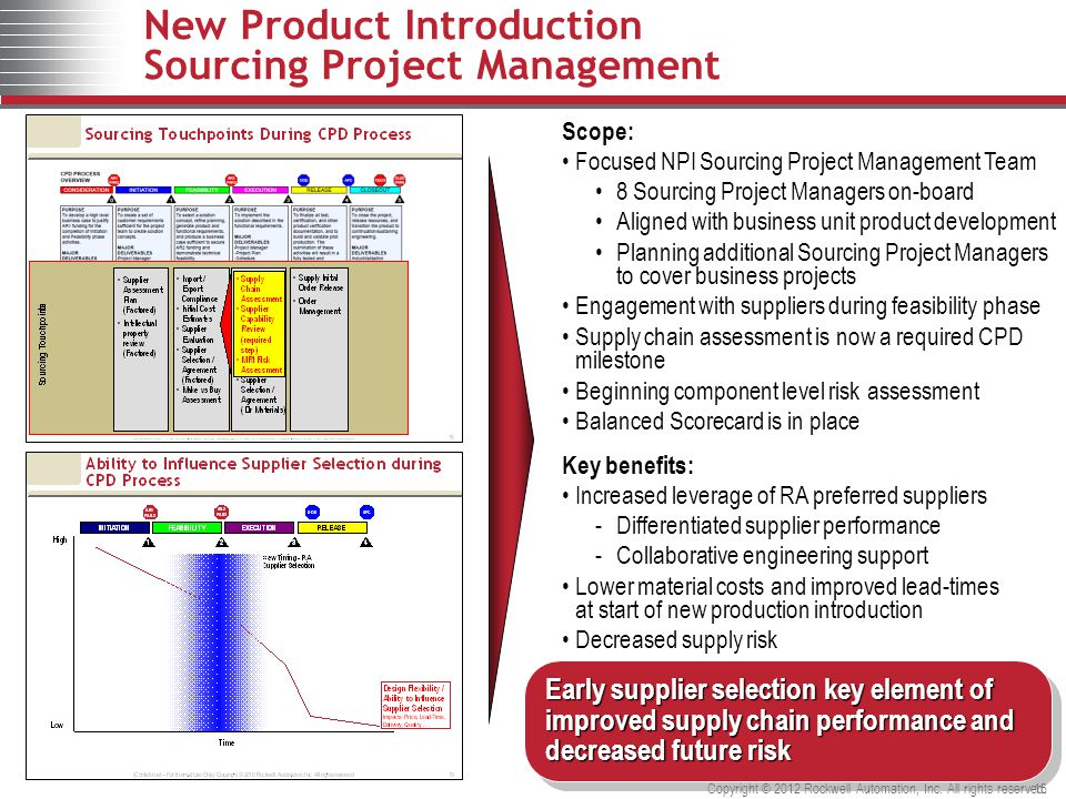16 New Product Introduction Sourcing Project Management Scope: Focused NPI Sourcing Project Management Team 8 Sourcing Project Managers on-board Aligned with business unit product development Planning additional Sourcing Project Managers to cover business projects Engagement with suppliers during feasibility phase Supply chain assessment is now a required CPD milestone Beginning component level risk assessment Balanced Scorecard is in place Key benefits: Increased leverage of RA preferred suppliers -Differentiated supplier performance -Collaborative engineering support Lower material costs and improved lead-times at start of new production introduction Decreased supply risk Early supplier selection key element of improved supply chain performance and decreased future risk Copyright © 2012 Rockwell Automation, Inc.
