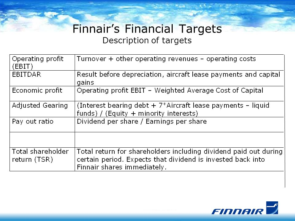Finnair's Financial Targets Description of targets