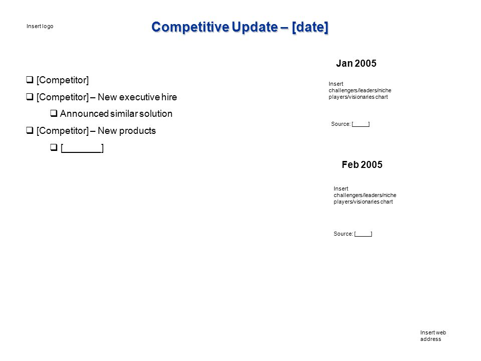  [Competitor]  [Competitor] – New executive hire  Announced similar solution  [Competitor] – New products  [_______] Jan 2005 Feb 2005 Insert web address Insert logo Source: [_____] Insert challengers/leaders/niche players/visionaries chart Competitive Update – [date]