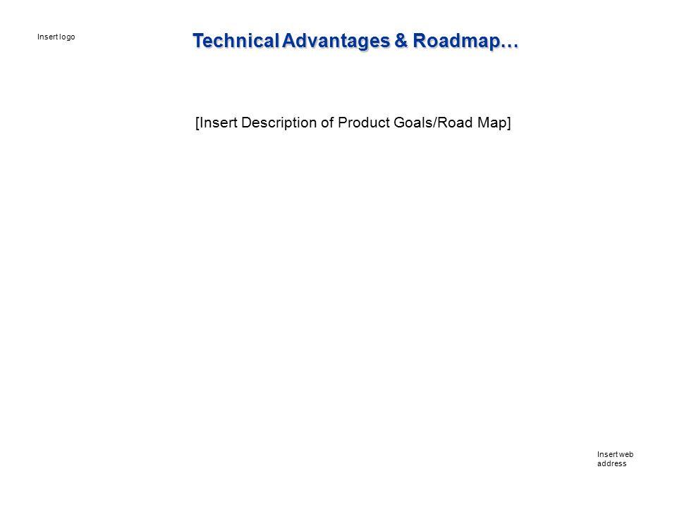 [Insert Description of Product Goals/Road Map] Insert web address Insert logo Technical Advantages & Roadmap…