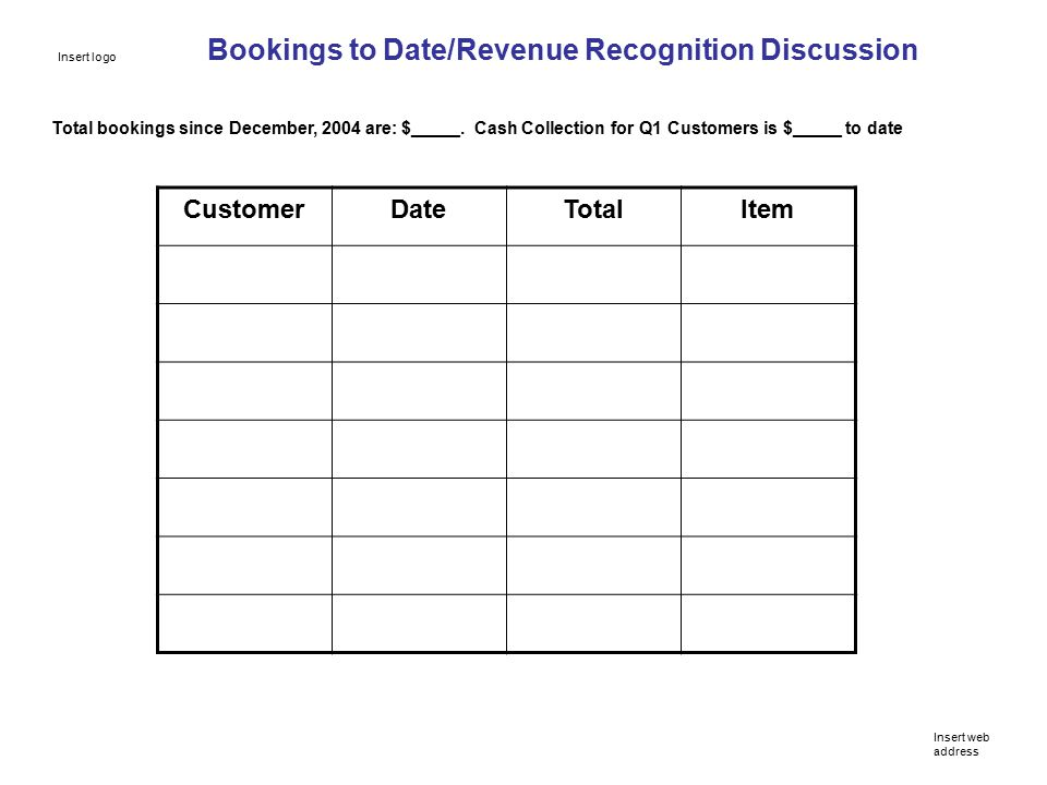 Bookings to Date/Revenue Recognition Discussion CustomerDateTotalItem Total bookings since December, 2004 are: $_____.