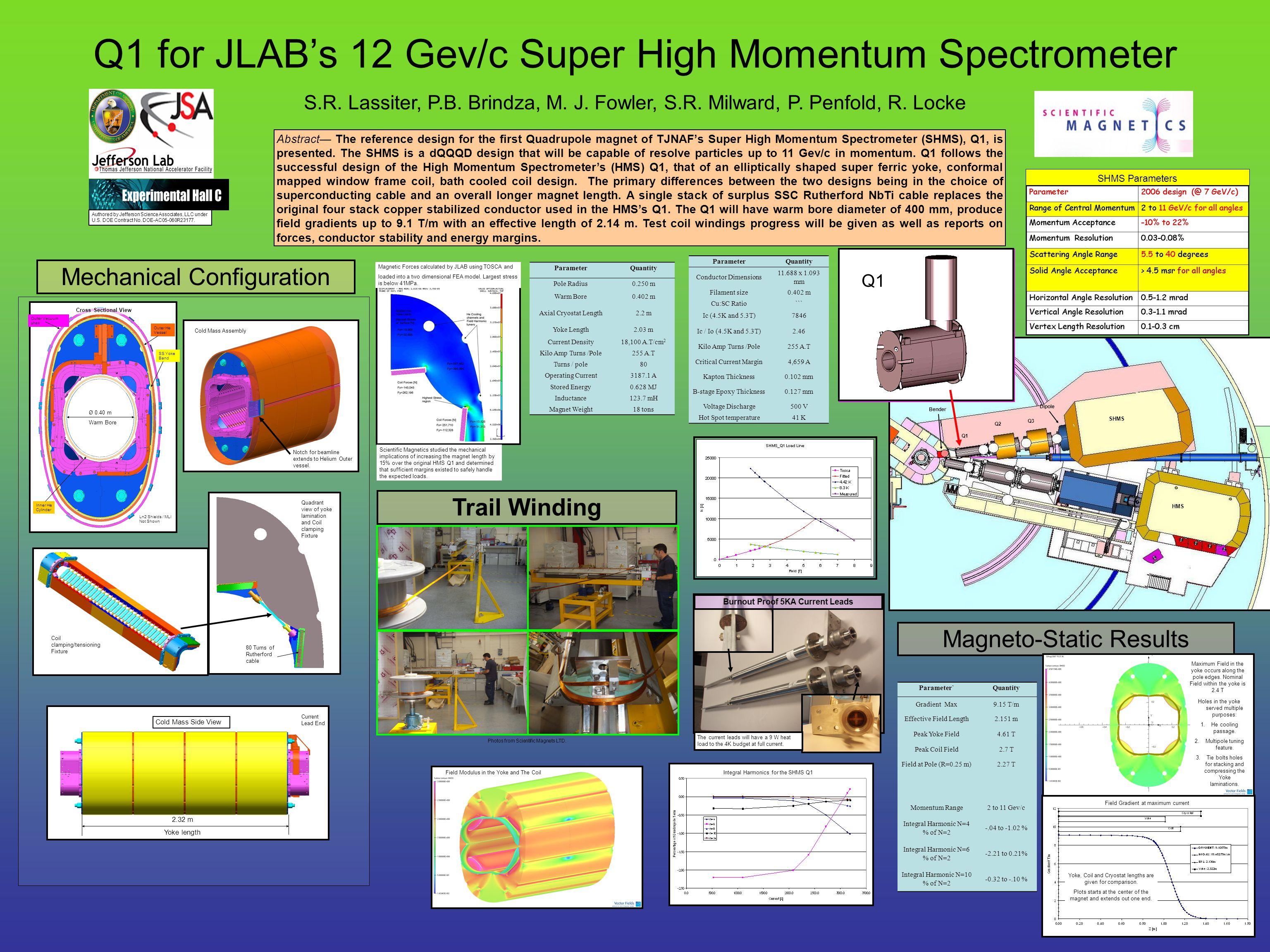 Q1 for JLAB's 12 Gev/c Super High Momentum Spectrometer S.R.