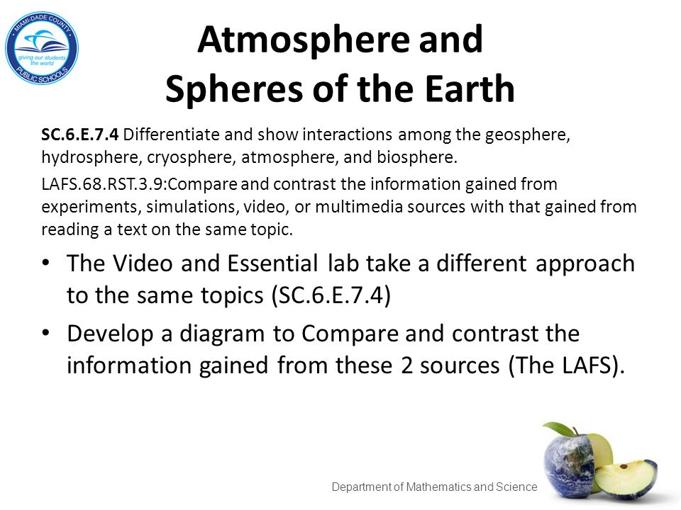 Atmosphere and Spheres of the Earth SC.6.E.7.4 Differentiate and show interactions among the geosphere, hydrosphere, cryosphere, atmosphere, and biosp