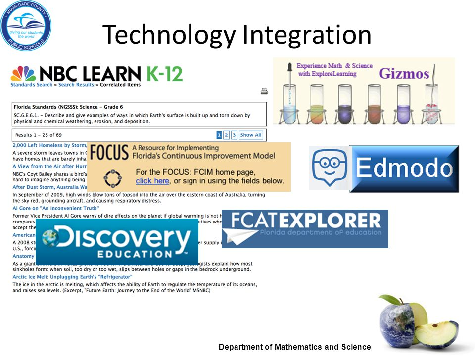 Technology Integration Department of Mathematics and Science