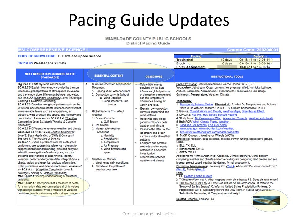 Curriculum and Instruction Pacing Guide Updates