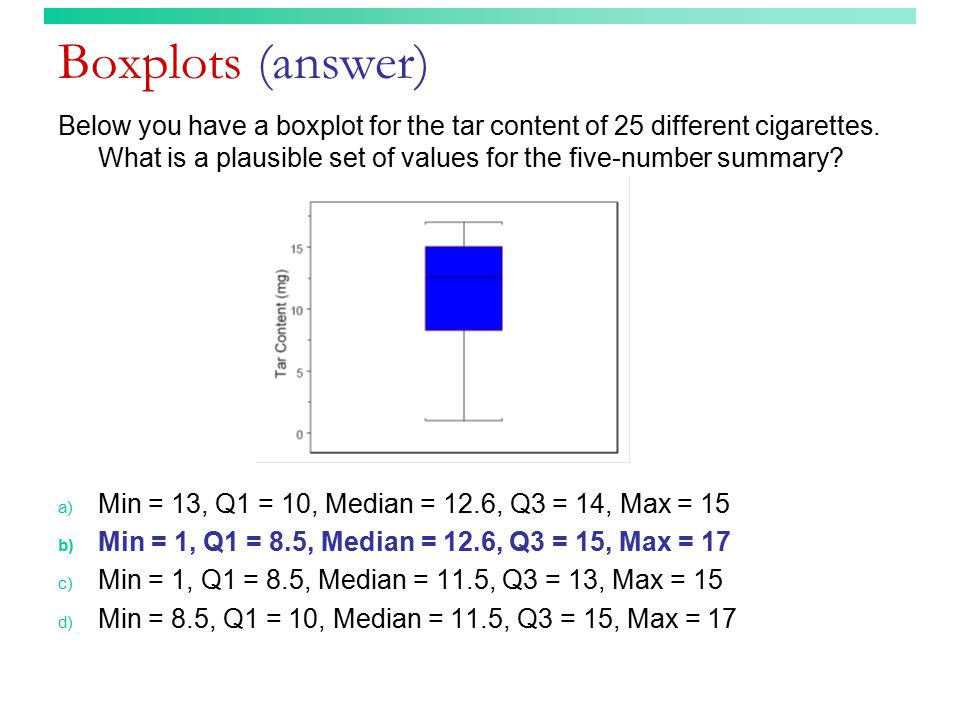 Boxplots (answer) Below you have a boxplot for the tar content of 25 different cigarettes.
