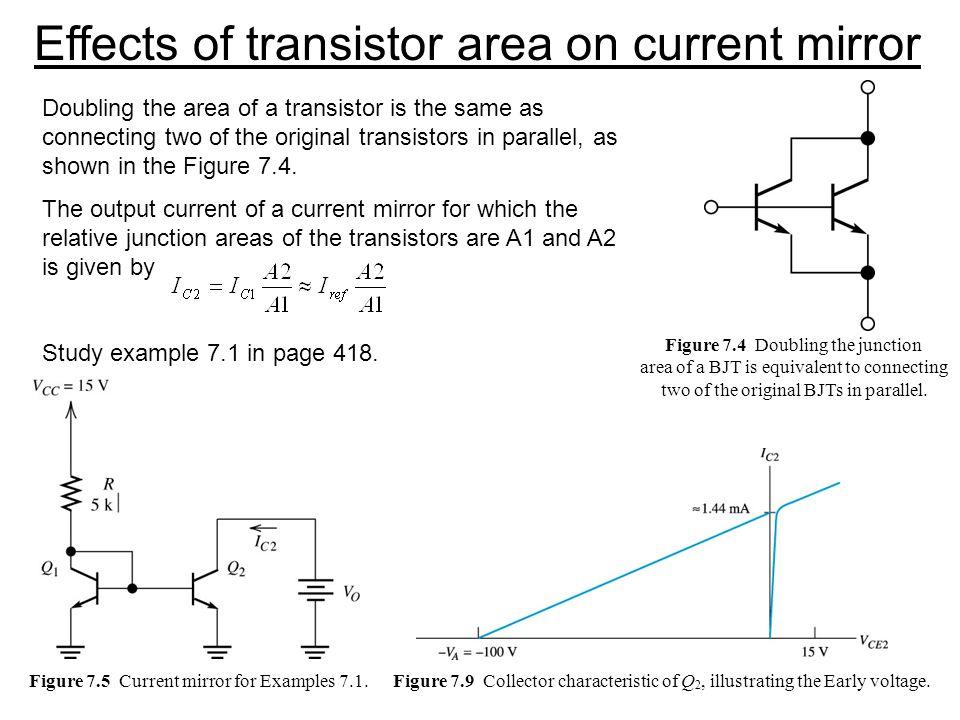 Figure 7.25 Collector currents versus differential input voltage.