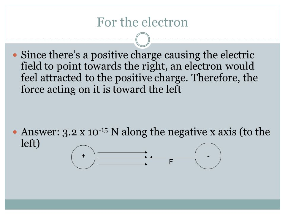 For the electron Since there's a positive charge causing the electric field to point towards the right, an electron would feel attracted to the positi