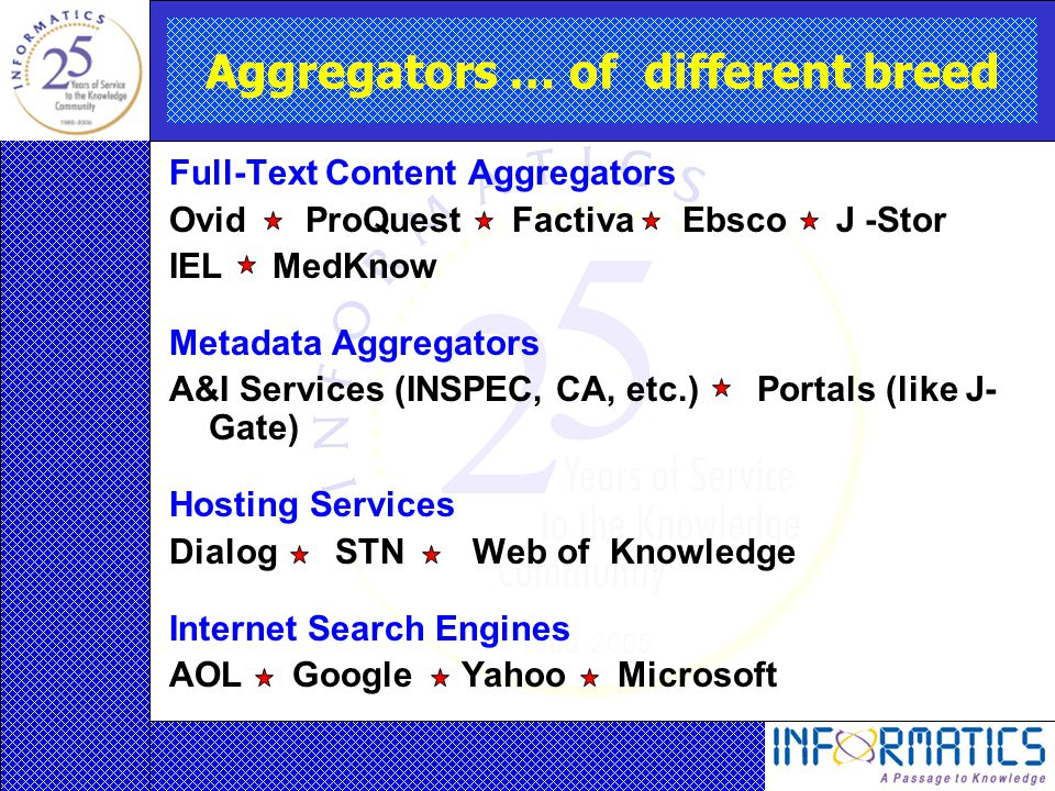 Full-Text Content Aggregators Ovid ProQuest Factiva Ebsco J -Stor IEL MedKnow Metadata Aggregators A&I Services (INSPEC, CA, etc.) Portals (like J- Gate) Hosting Services Dialog STN Web of Knowledge Internet Search Engines AOL Google Yahoo Microsoft Aggregators … of different breed