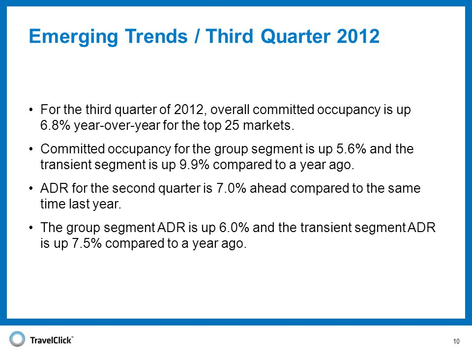 For the third quarter of 2012, overall committed occupancy is up 6.8% year-over-year for the top 25 markets.