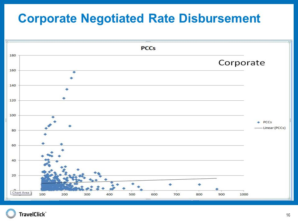 Corporate Negotiated Rate Disbursement 16