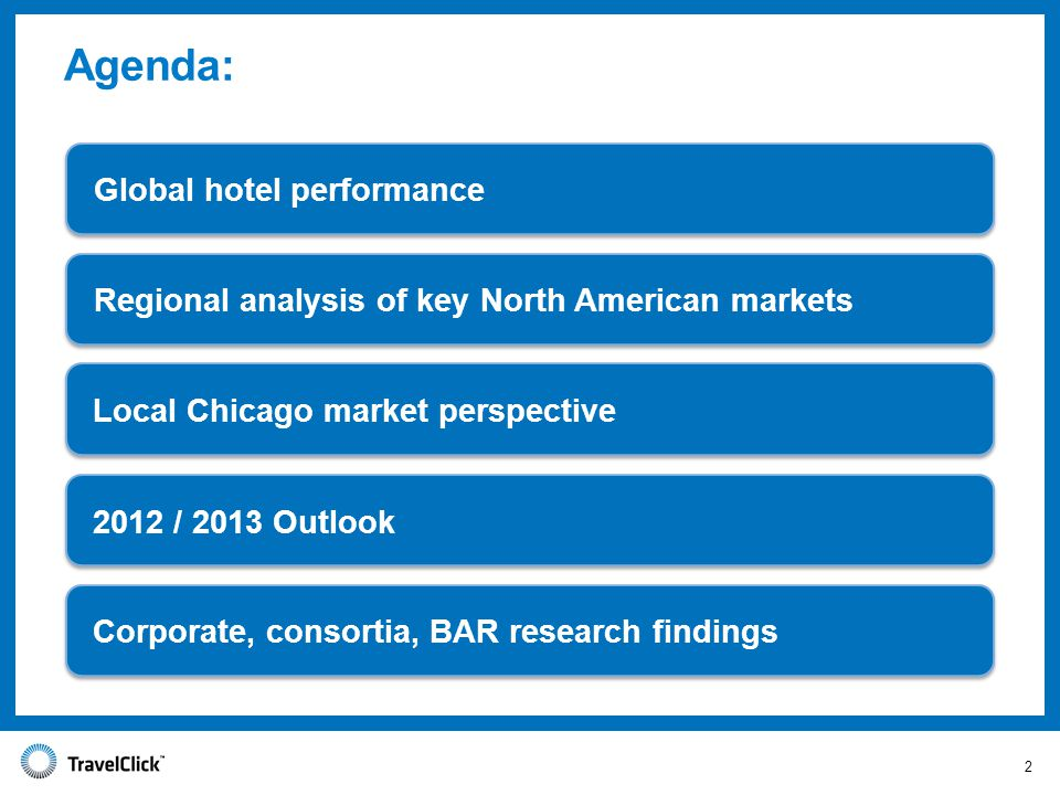 Agenda: Global hotel performance Regional analysis of key North American markets Local Chicago market perspective 2012 / 2013 Outlook Corporate, consortia, BAR research findings 2